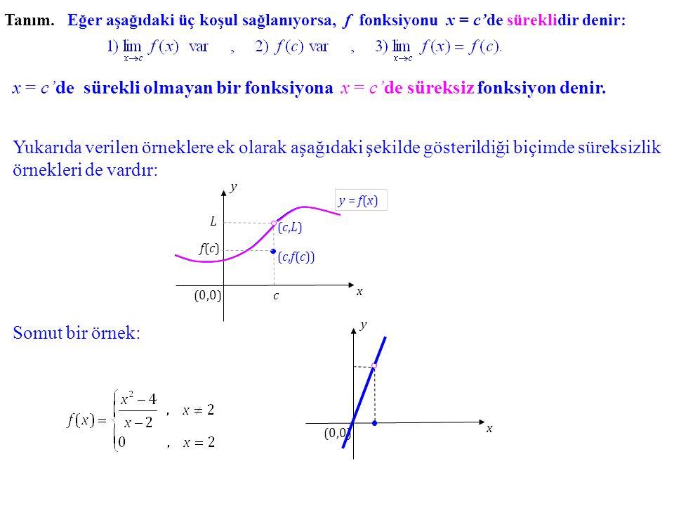 Tanım. Eğer aşağıdaki üç koşul sağlanıyorsa, f fonksiyonu x = c'de süreklidir denir: