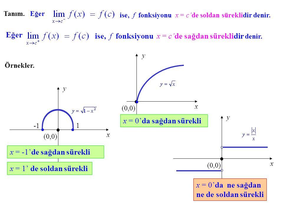 ise, f fonksiyonu x = c'de sağdan süreklidir denir.