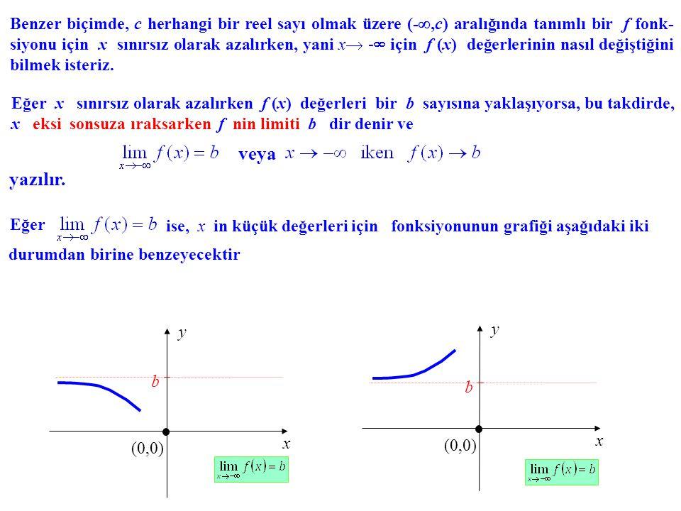 Benzer biçimde, c herhangi bir reel sayı olmak üzere (-,c) aralığında tanımlı bir f fonk-siyonu için x sınırsız olarak azalırken, yani x - için f (x) değerlerinin nasıl değiştiğini bilmek isteriz.