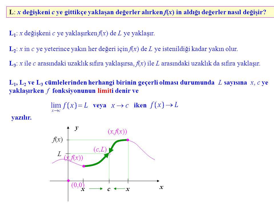 L: x değişkeni c ye gittikçe yaklaşan değerler alırken f(x) in aldığı değerler nasıl değişir