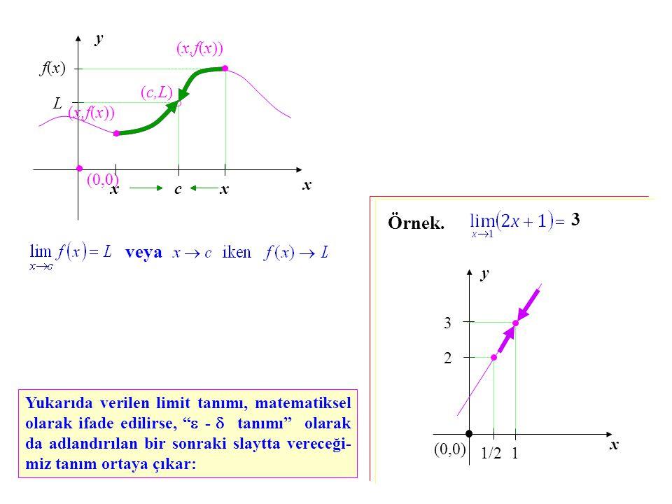 3 Örnek. veya x y (0,0) (x,f(x)) f(x) (c,L) L (x,f(x)) x c x x y (0,0)