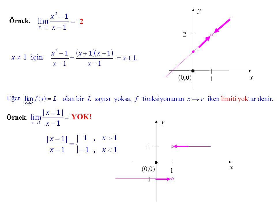 2 x  1 için YOK! y Örnek. 2 (0,0) x 1 Eğer