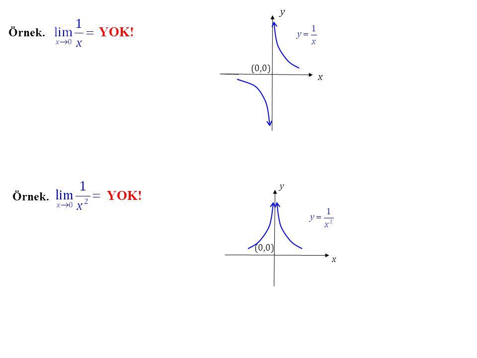 x y Örnek. YOK! (0,0) x y Örnek. YOK! (0,0)