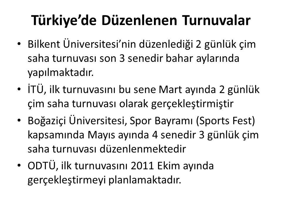 Türkiye'de Düzenlenen Turnuvalar