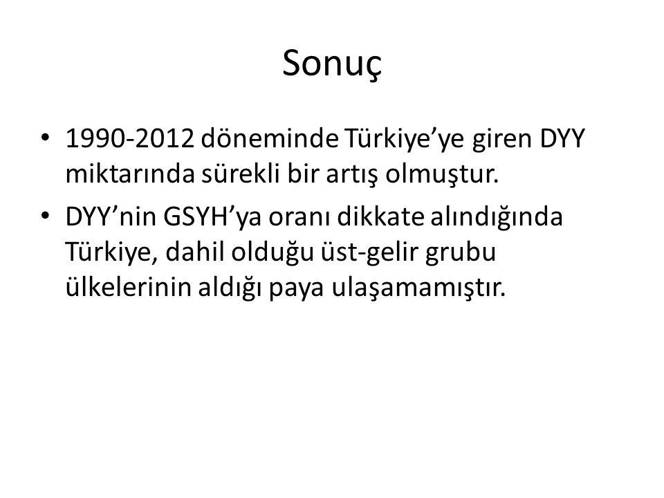 Sonuç 1990-2012 döneminde Türkiye'ye giren DYY miktarında sürekli bir artış olmuştur.