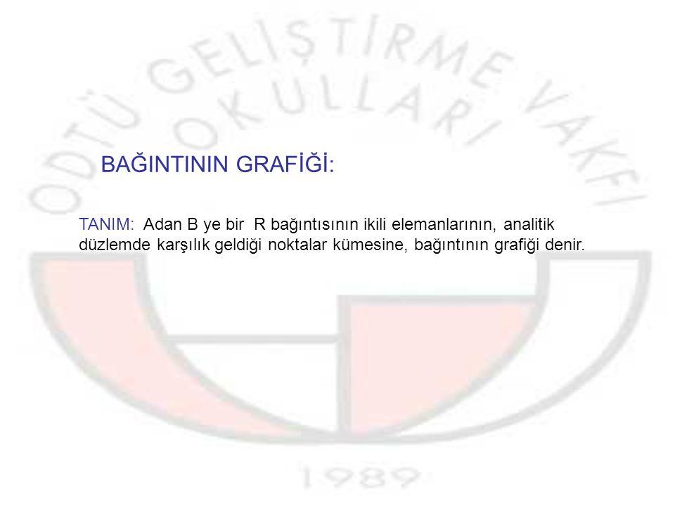 BAĞINTININ GRAFİĞİ: