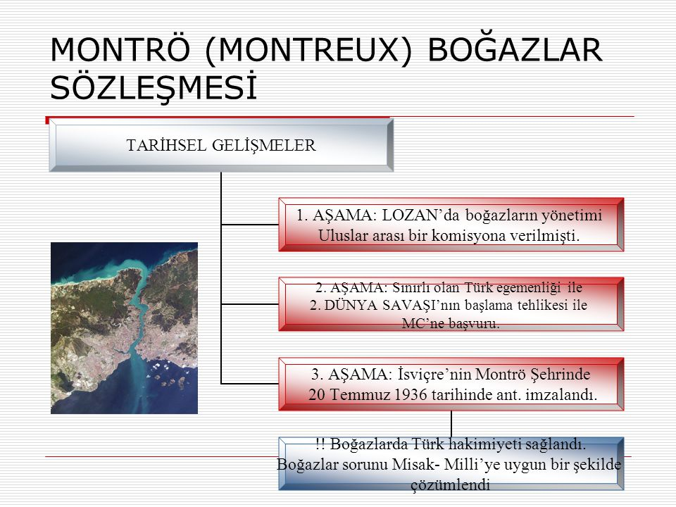MONTRÖ (MONTREUX) BOĞAZLAR SÖZLEŞMESİ