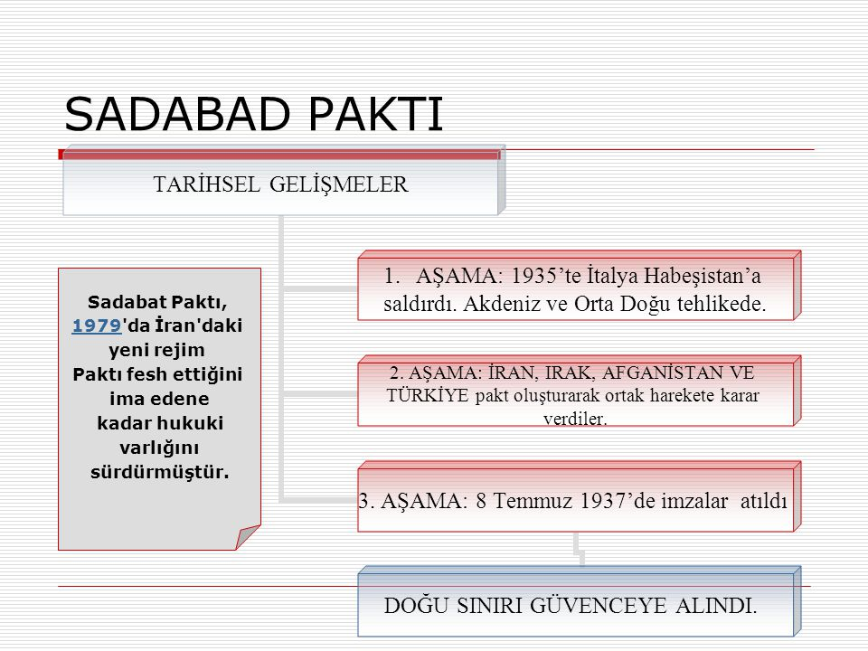 SADABAD PAKTI Sadabat Paktı, 1979 da İran daki yeni rejim