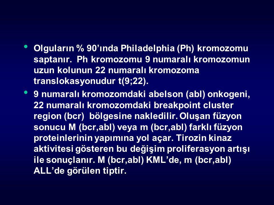 Olguların % 90'ında Philadelphia (Ph) kromozomu saptanır