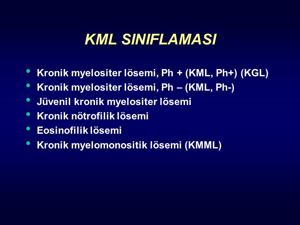 KML SINIFLAMASI Kronik myelositer lösemi, Ph + (KML, Ph+) (KGL)