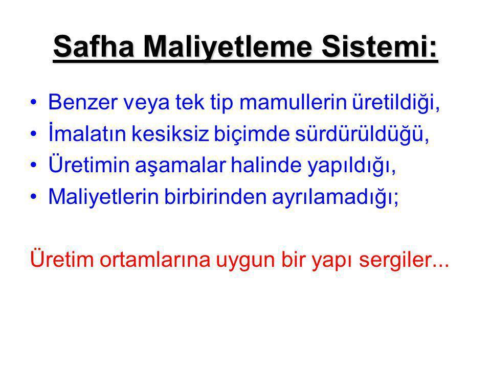 Safha Maliyetleme Sistemi: