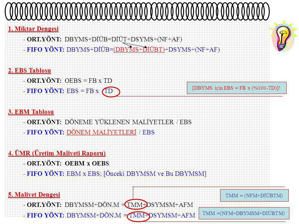 - ORT.YÖNT: DBYMS+DİÜB=DİÜT+DSYMS+(NF+AF)