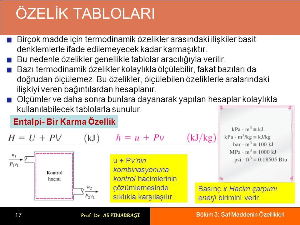 ÖZELİK TABLOLARI Birçok madde için termodinamik özelikler arasındaki ilişkiler basit denklemlerle ifade edilemeyecek kadar karmaşıktır.