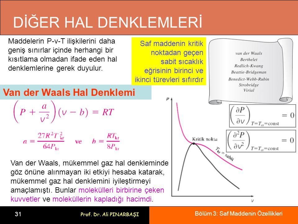DİĞER HAL DENKLEMLERİ Van der Waals Hal Denklemi