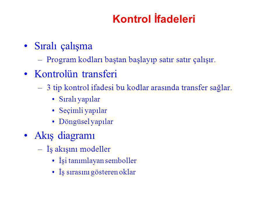 Kontrol İfadeleri Sıralı çalışma Kontrolün transferi Akış diagramı