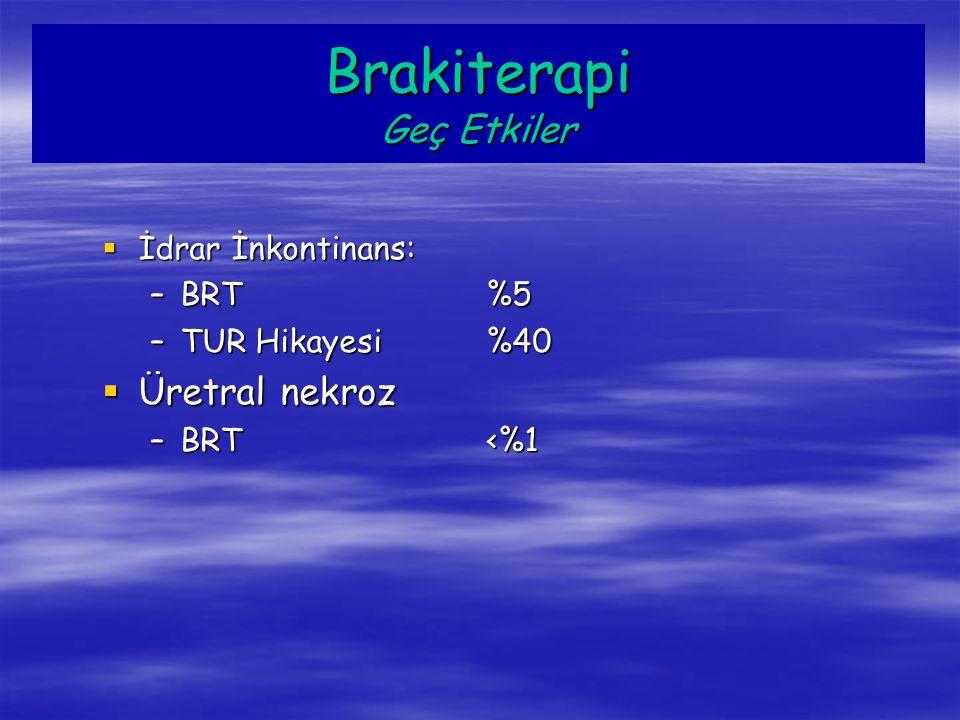 Brakiterapi Geç Etkiler