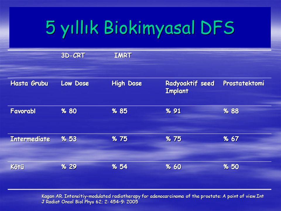 5 yıllık Biokimyasal DFS