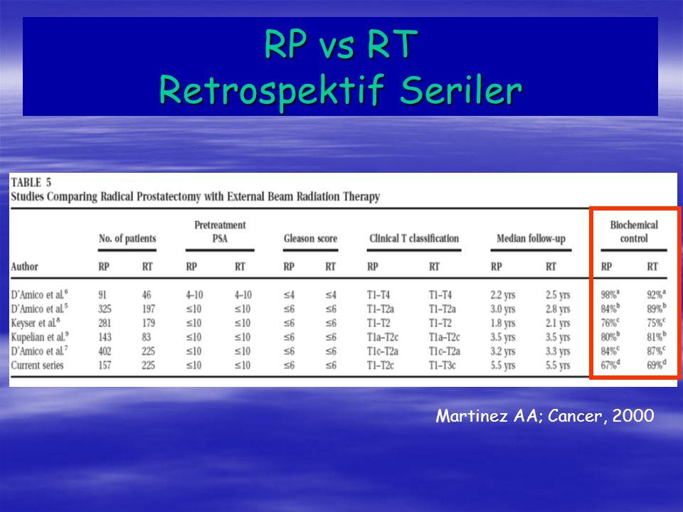 RP vs RT Retrospektif Seriler