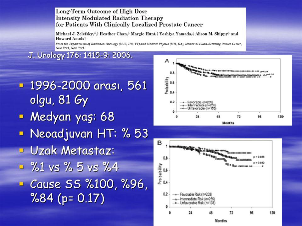 1996-2000 arası, 561 olgu, 81 Gy Medyan yaş: 68 Neoadjuvan HT: % 53