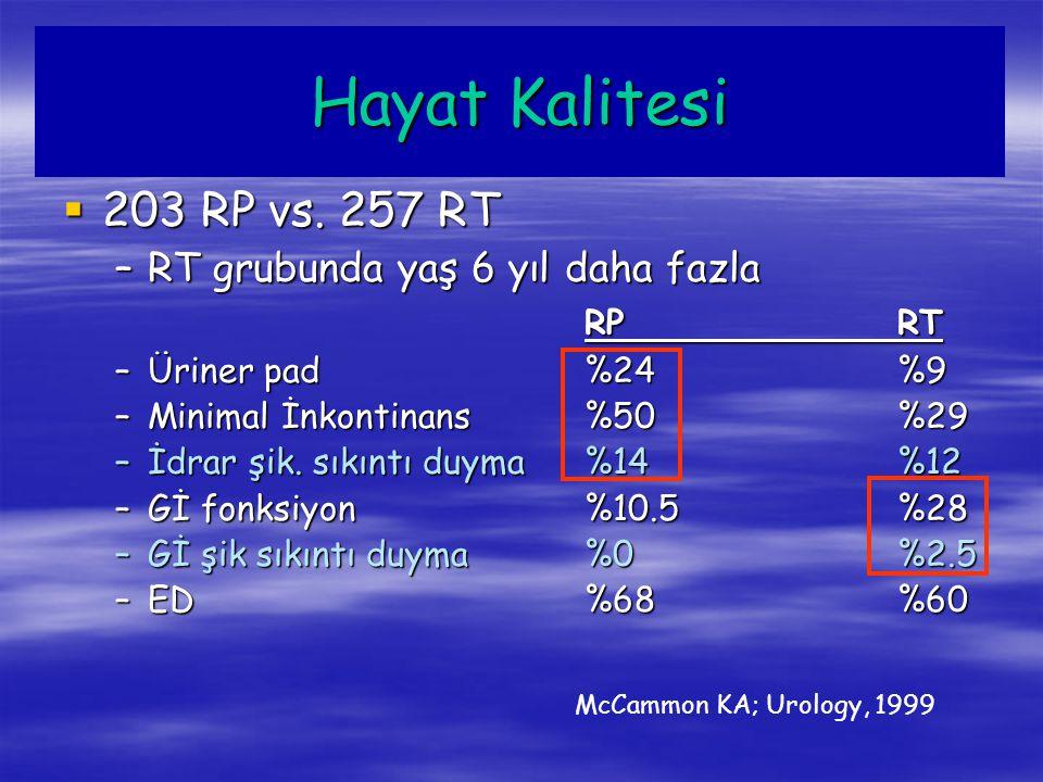 Hayat Kalitesi 203 RP vs. 257 RT RT grubunda yaş 6 yıl daha fazla