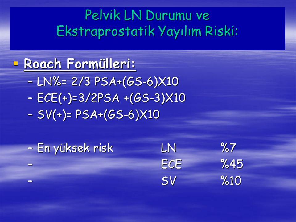 Pelvik LN Durumu ve Ekstraprostatik Yayılım Riski: