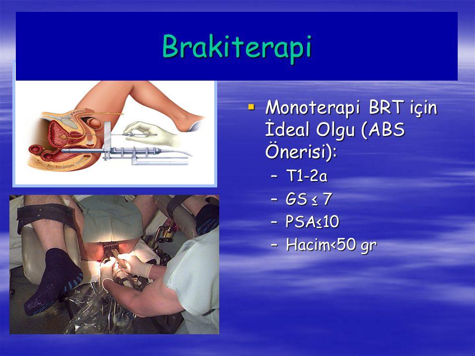 Brakiterapi Monoterapi BRT için İdeal Olgu (ABS Önerisi): T1-2a GS ≤ 7