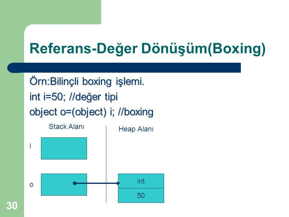 Referans-Değer Dönüşüm(Boxing)