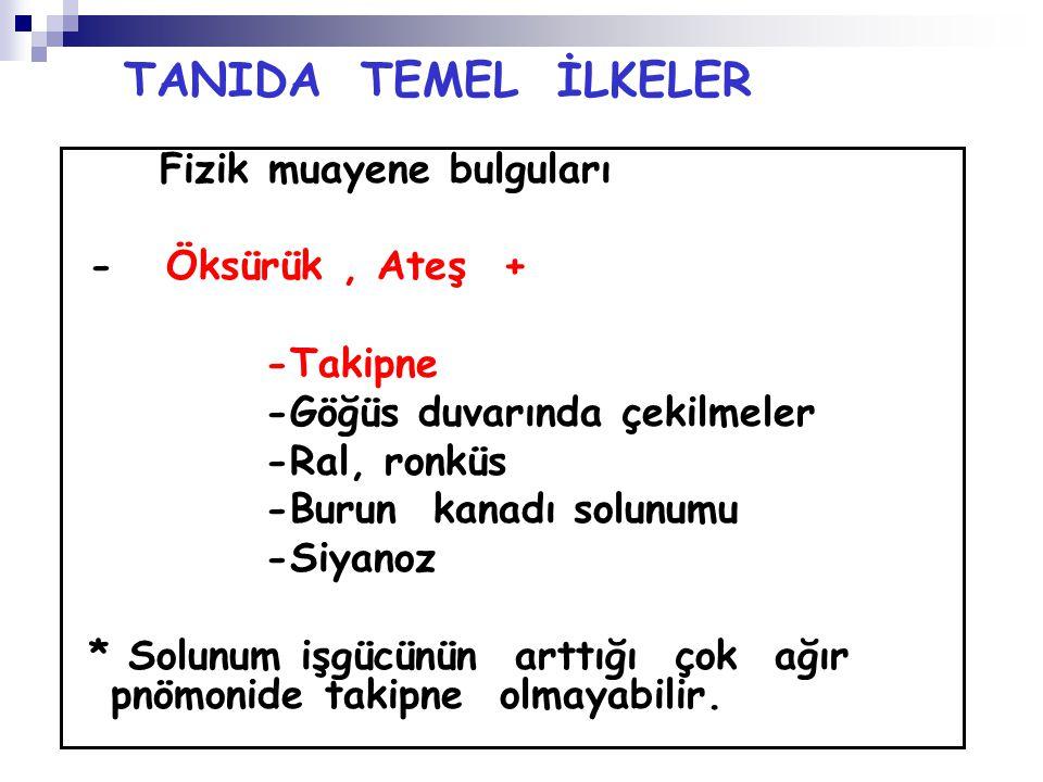 TANIDA TEMEL İLKELER Fizik muayene bulguları - Öksürük , Ateş +