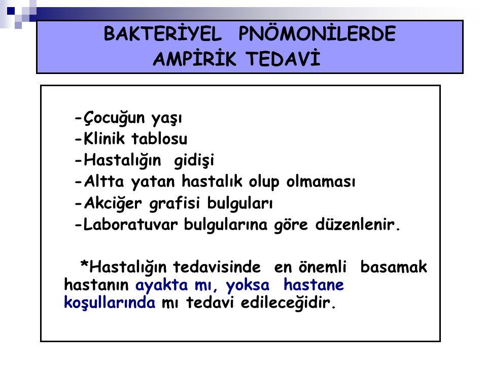 BAKTERİYEL PNÖMONİLERDE AMPİRİK TEDAVİ