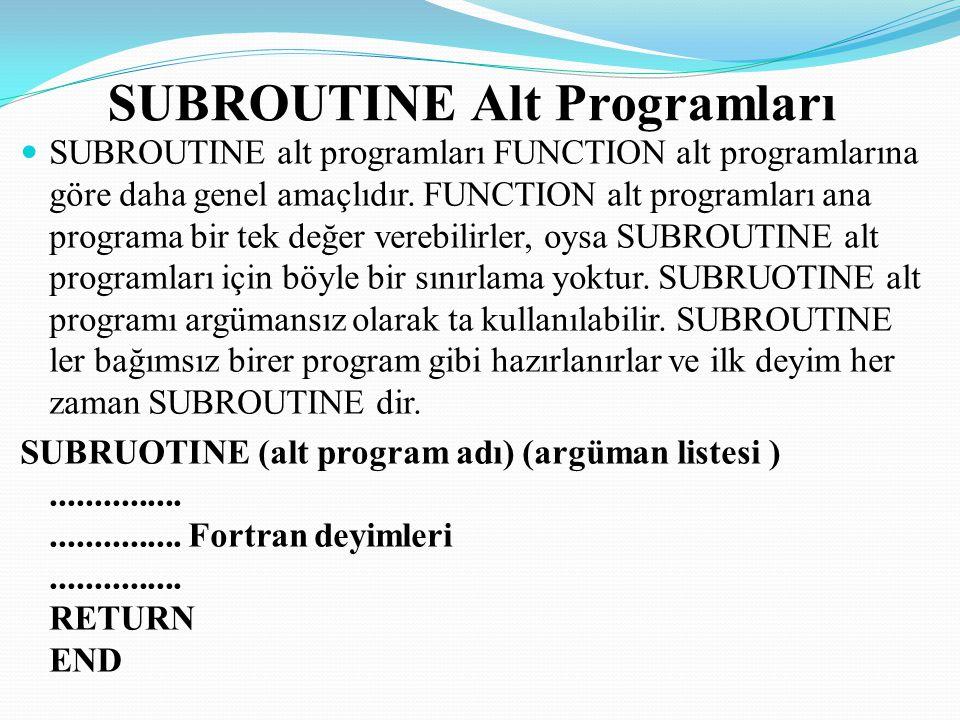 SUBROUTINE Alt Programları
