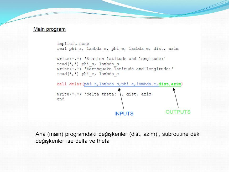 Ana (main) programdaki değişkenler (dist, azim) , subroutine deki değişkenler ise delta ve theta