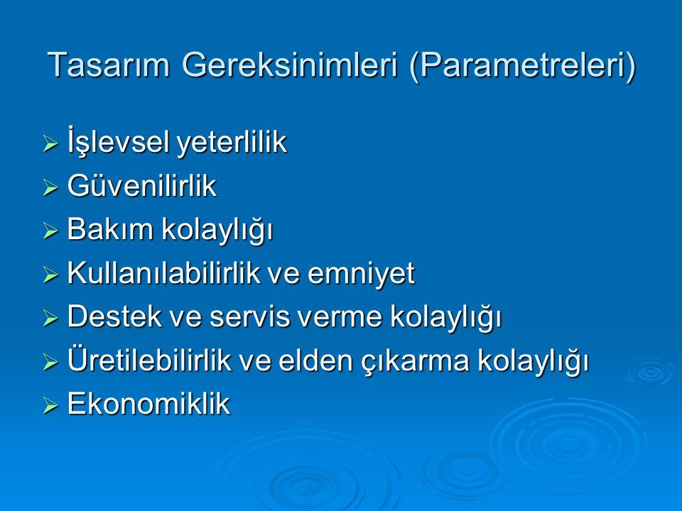 Tasarım Gereksinimleri (Parametreleri)