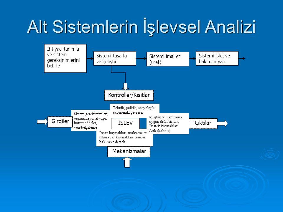 Alt Sistemlerin İşlevsel Analizi