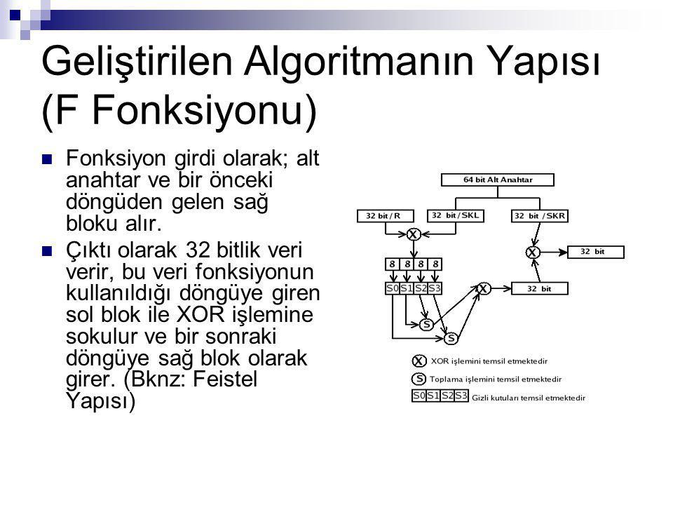 Geliştirilen Algoritmanın Yapısı (F Fonksiyonu)