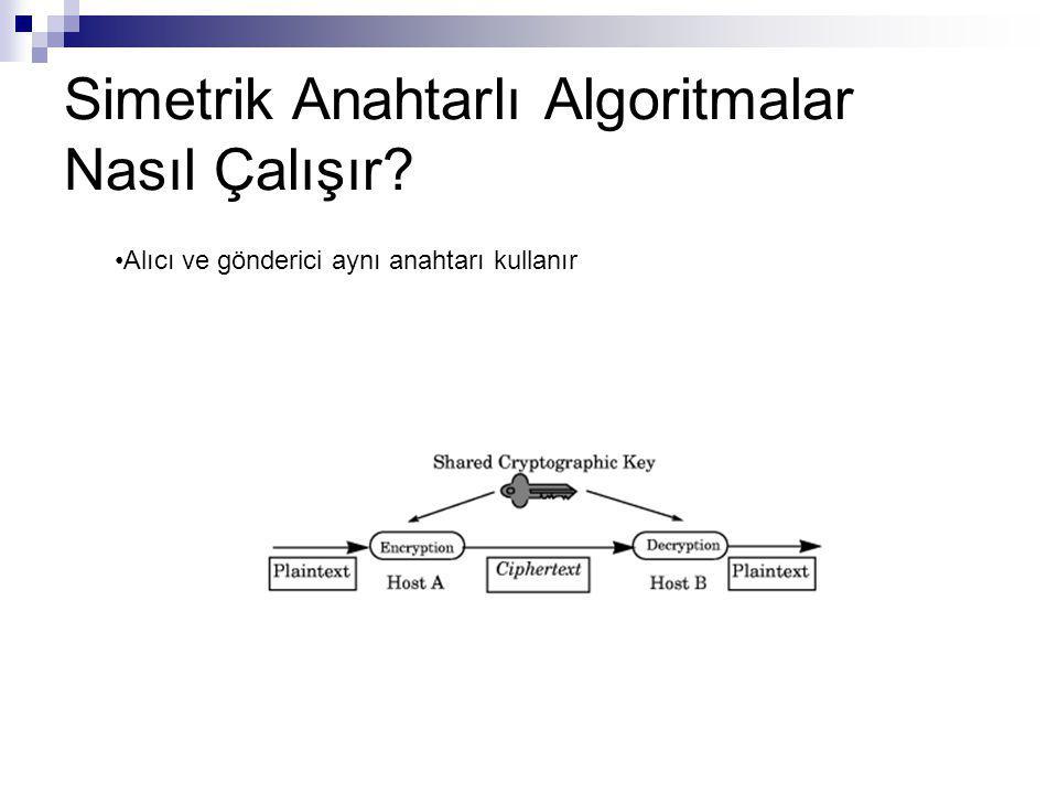 Simetrik Anahtarlı Algoritmalar Nasıl Çalışır