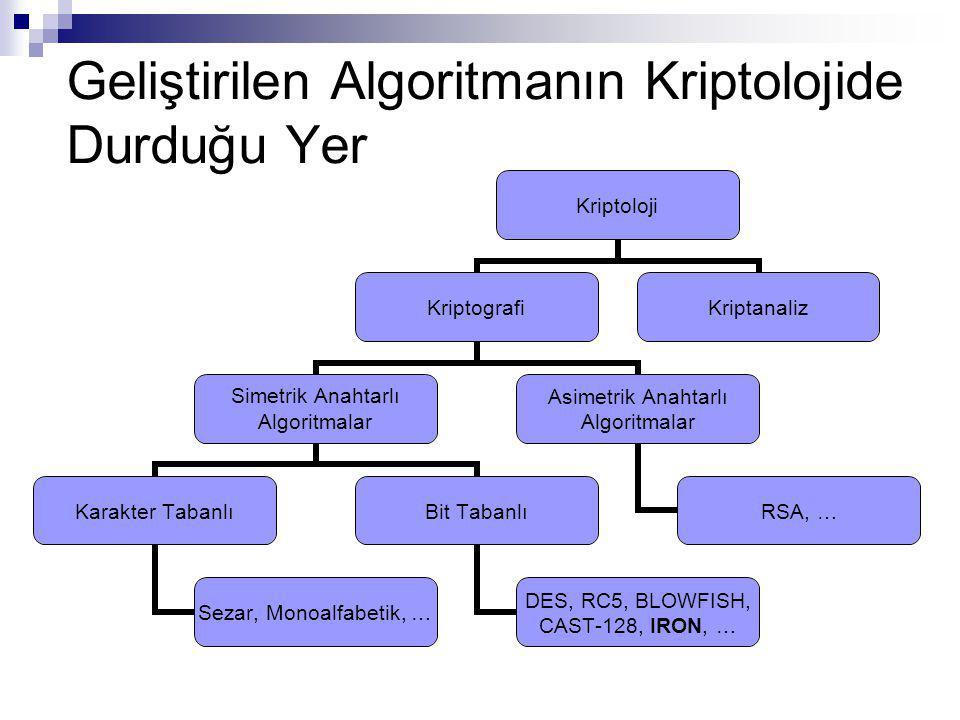 Geliştirilen Algoritmanın Kriptolojide Durduğu Yer