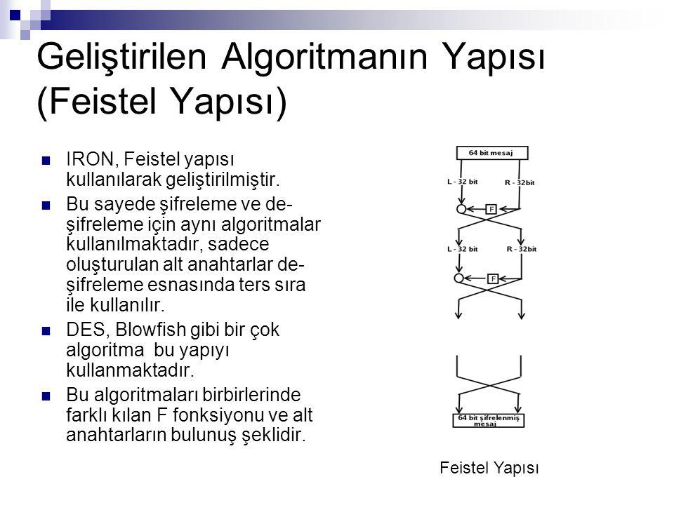 Geliştirilen Algoritmanın Yapısı (Feistel Yapısı)