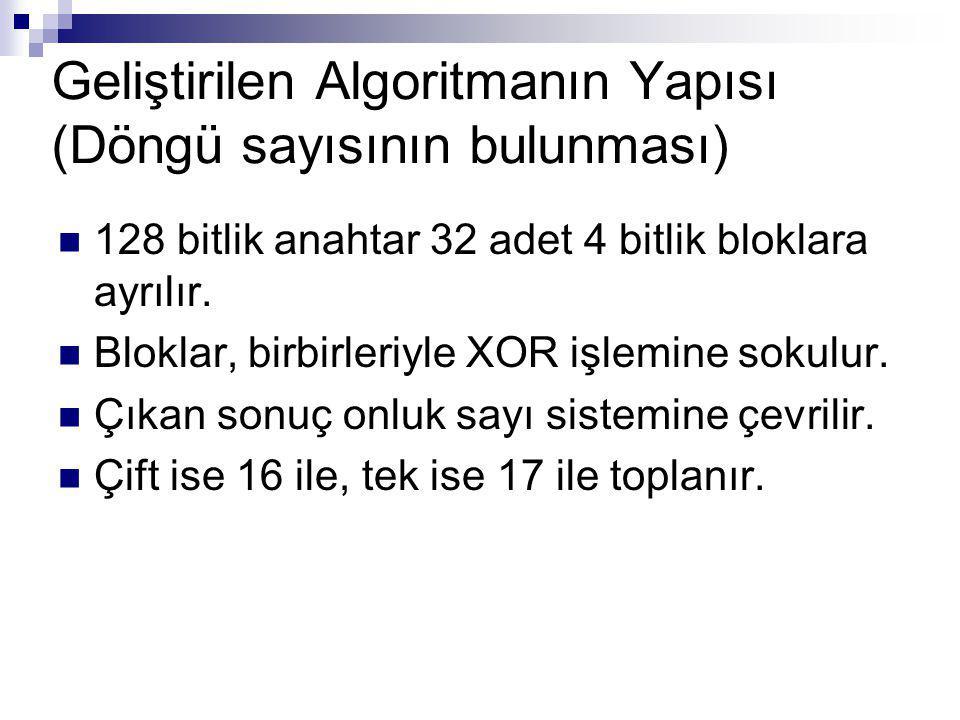 Geliştirilen Algoritmanın Yapısı (Döngü sayısının bulunması)