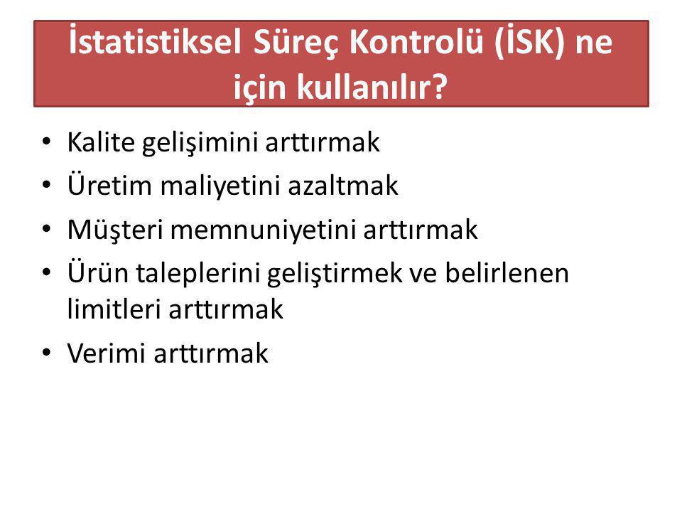 İstatistiksel Süreç Kontrolü (İSK) ne için kullanılır