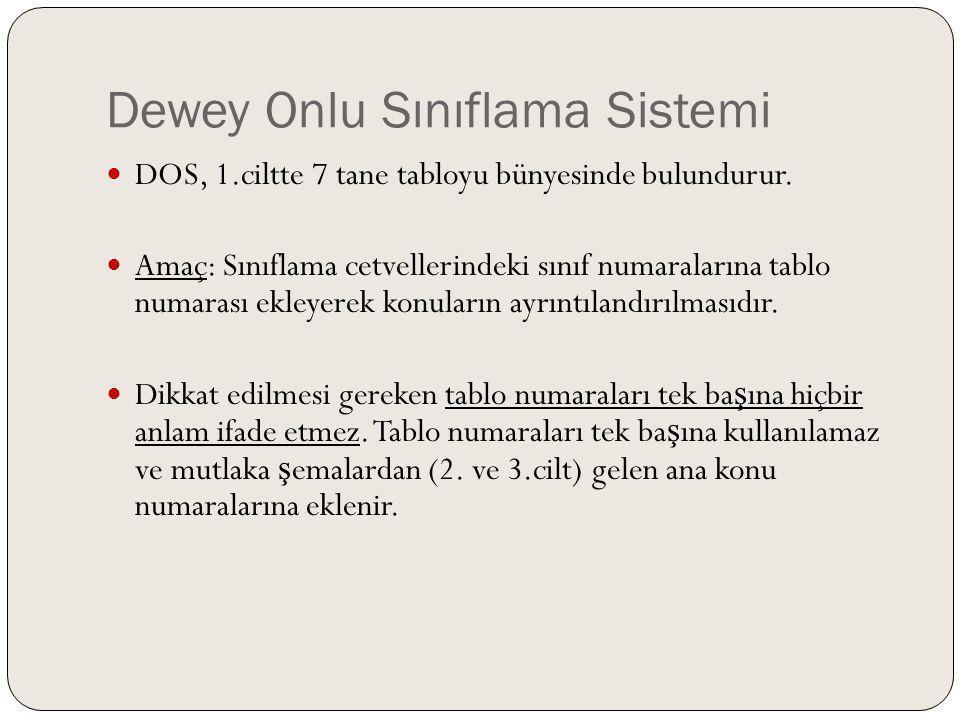 Dewey Onlu Sınıflama Sistemi