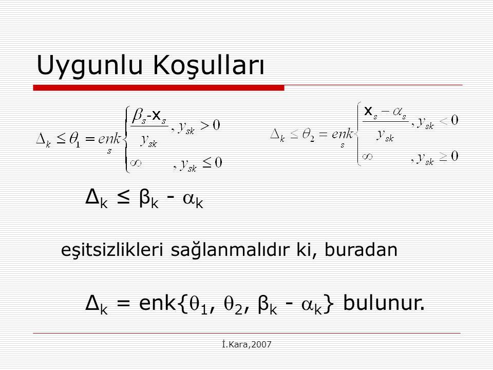 Uygunlu Koşulları ∆k ≤ βk - k