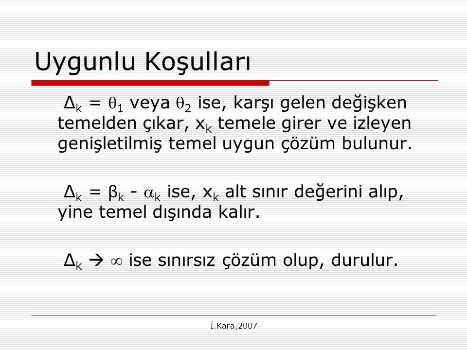 Uygunlu Koşulları ∆k = 1 veya 2 ise, karşı gelen değişken temelden çıkar, xk temele girer ve izleyen genişletilmiş temel uygun çözüm bulunur.