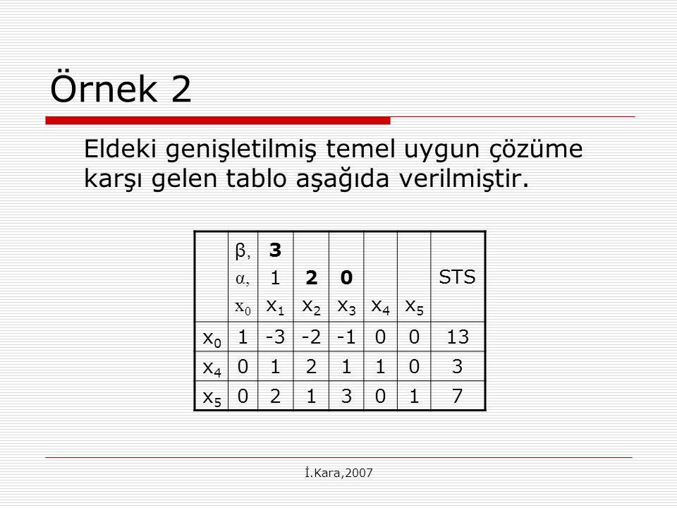 Örnek 2 Eldeki genişletilmiş temel uygun çözüme karşı gelen tablo aşağıda verilmiştir. β, α, x0.