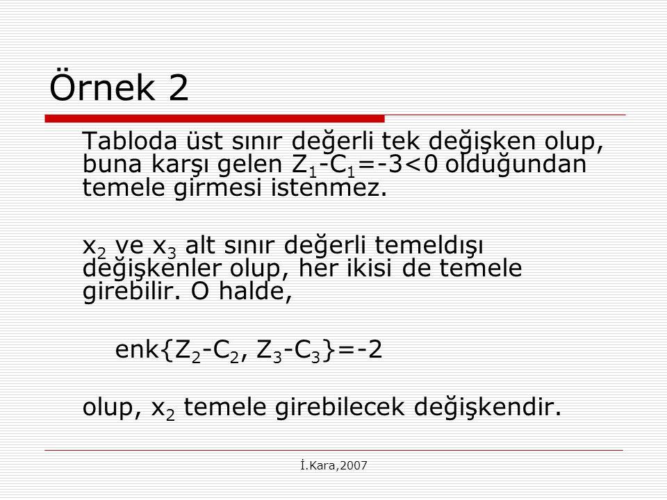 Örnek 2 Tabloda üst sınır değerli tek değişken olup, buna karşı gelen Z1-C1=-3<0 olduğundan temele girmesi istenmez.