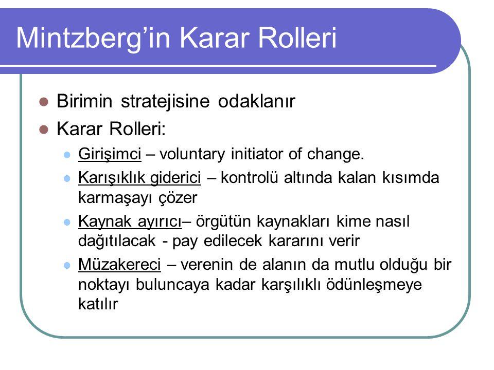 Mintzberg'in Karar Rolleri