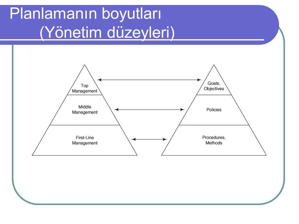 Planlamanın boyutları (Yönetim düzeyleri)