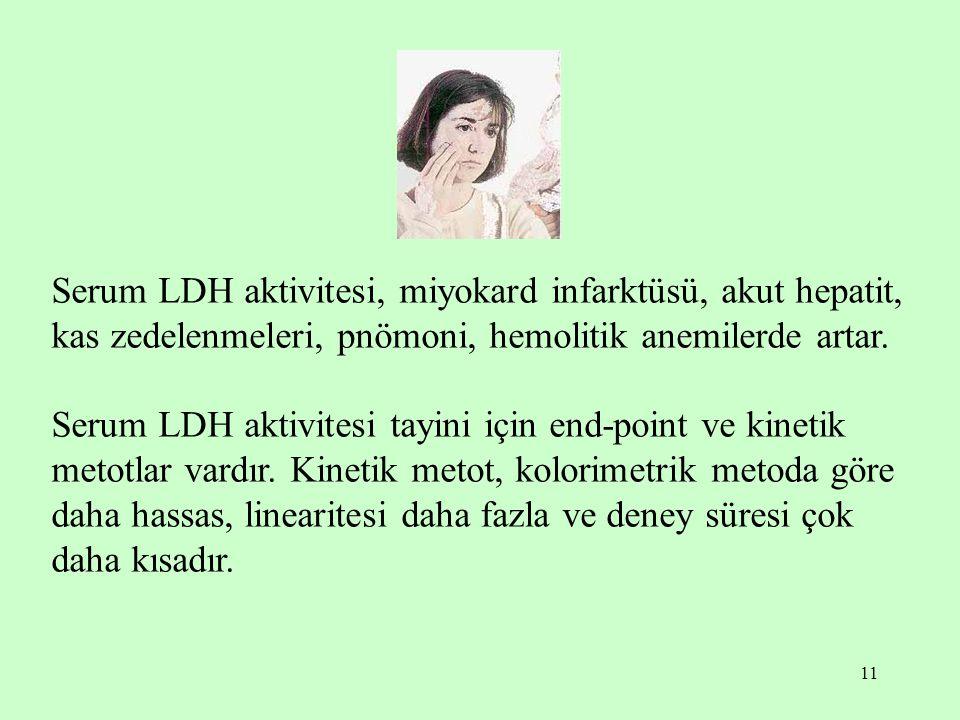 Serum LDH aktivitesi, miyokard infarktüsü, akut hepatit, kas zedelenmeleri, pnömoni, hemolitik anemilerde artar.