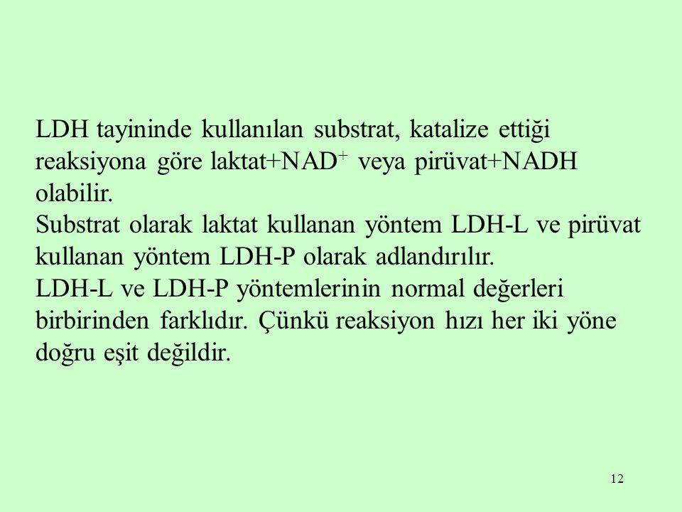 LDH tayininde kullanılan substrat, katalize ettiği reaksiyona göre laktat+NAD+ veya pirüvat+NADH olabilir.