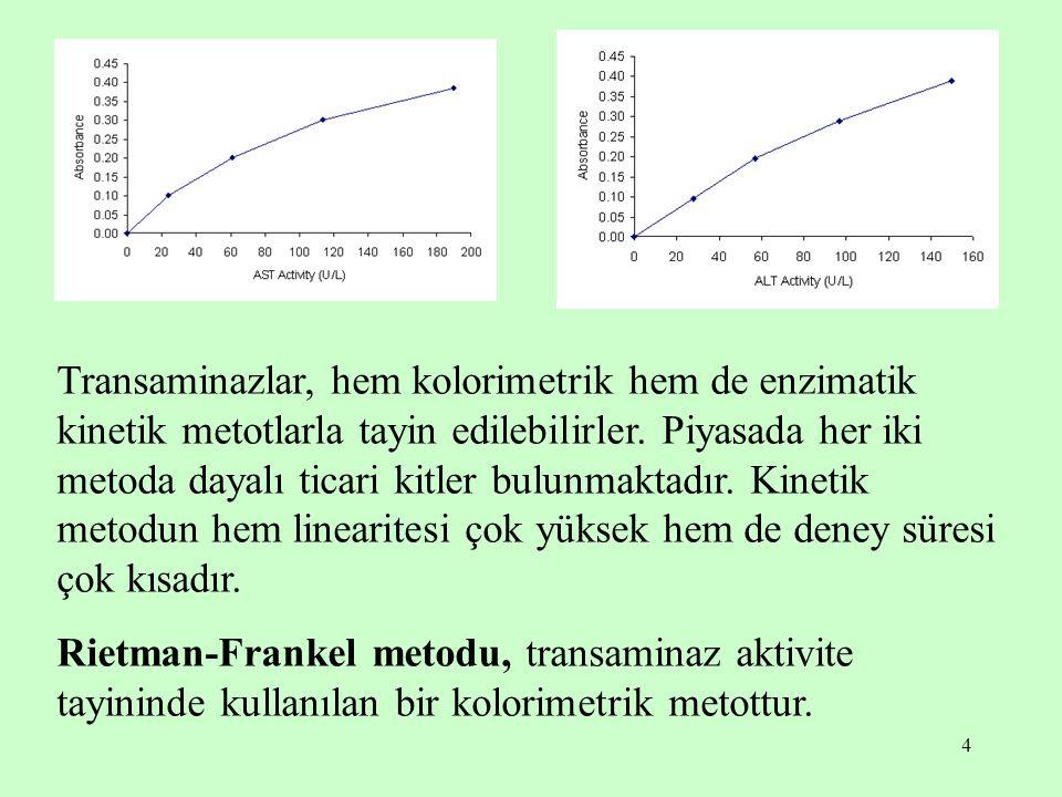 Transaminazlar, hem kolorimetrik hem de enzimatik kinetik metotlarla tayin edilebilirler. Piyasada her iki metoda dayalı ticari kitler bulunmaktadır. Kinetik metodun hem linearitesi çok yüksek hem de deney süresi çok kısadır.
