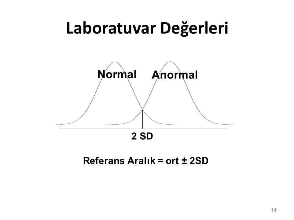 Laboratuvar Değerleri